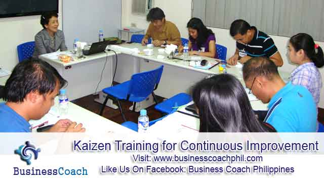 Kaizen Training for Continuous Improvement (2)